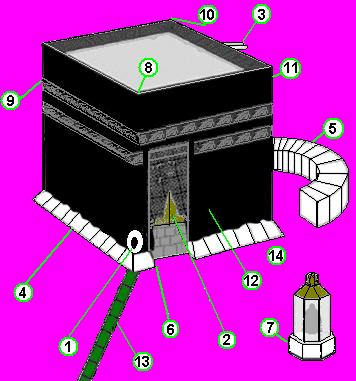 Share Kaaba pic-kaaba-png
