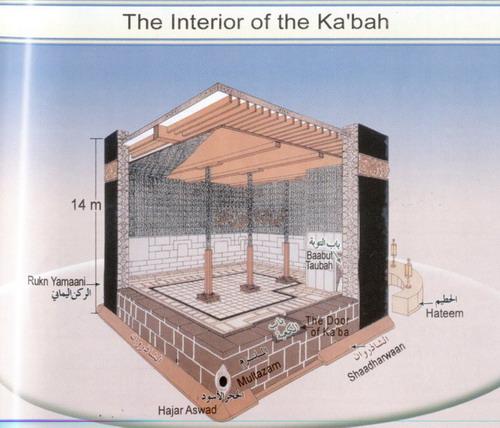 Share Kaaba pic-kaaba_art-jpg