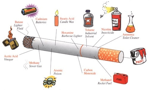 Smoking Effects on Your Health-jpg
