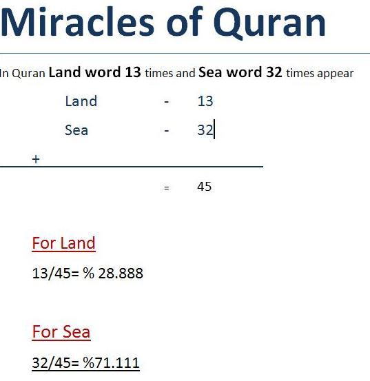 Miracles of quran-mir-jpg