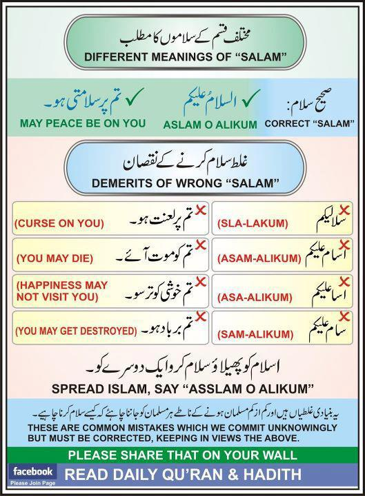 Different meaning of SALAM