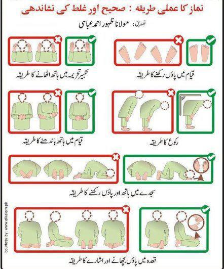 Proper way of offering NAMAZ (MENS)-mard-namaz-jpg